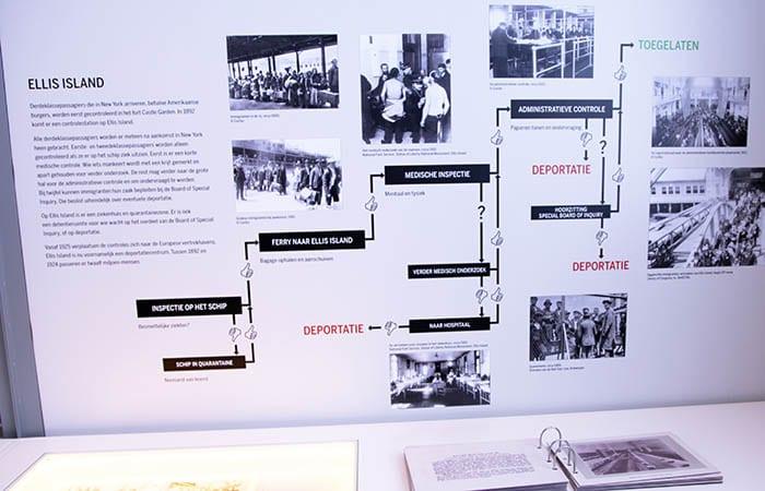 Ellis island museo amberes
