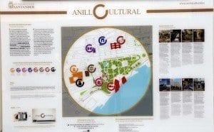 Plano del Anillo Cultural de Santander