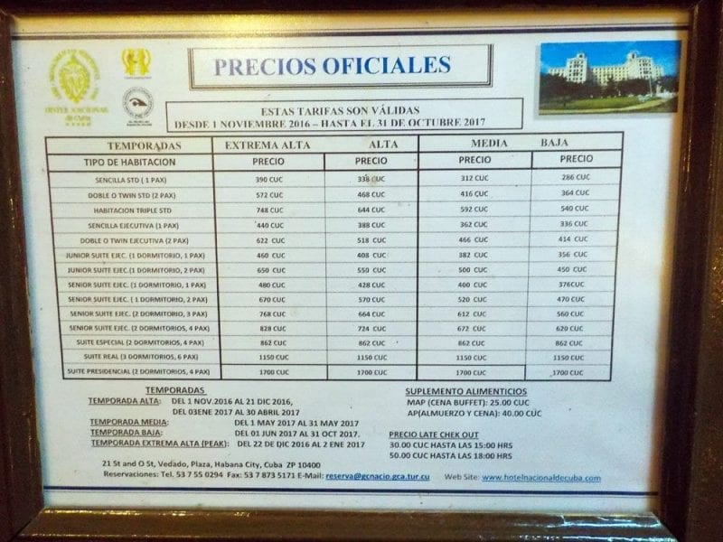 Precios del hotel Nacional en Cuba