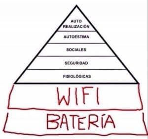 La pirámide de Maslow jerarquiza las necesidades humanas