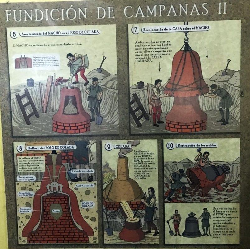 En el castillo de Oropesa se hacían campanas